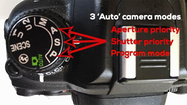 Exposure - 3 Auto Camera Modes